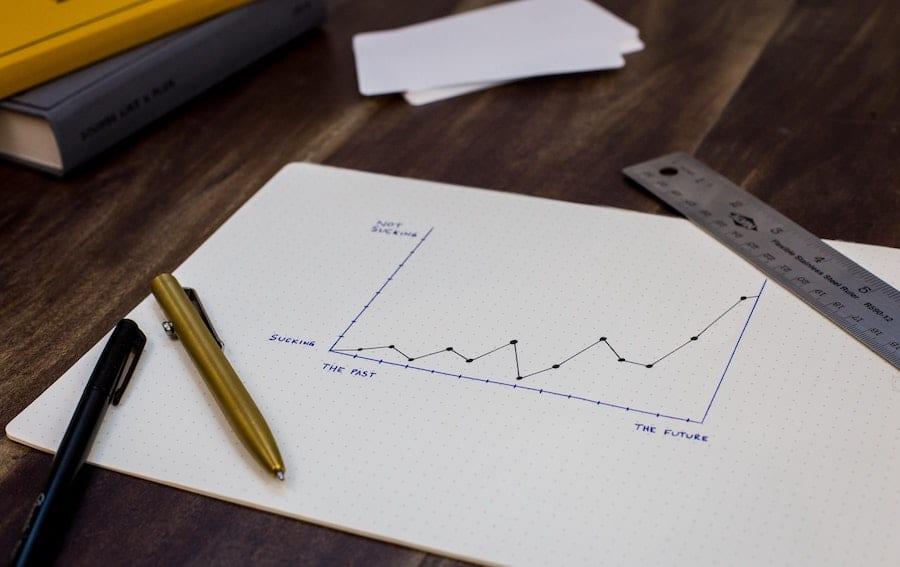 Seven Tips to Measure If Your Talent Acquisition is Working